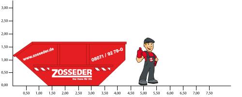 Absetzcontainer für Altholz belastet im Landkreis Mühldorf