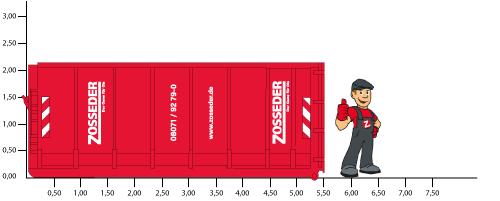Abrollcontainer für Gemischte Baustellenabfälle im Landkreis Traunstein