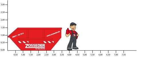 Absetzcontainer für Gemischte Baustellenabfälle im Landkreis Mühldorf